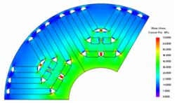 Mechanical analysis 2