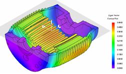 Mechanical analysis 4
