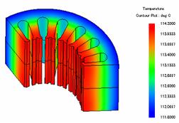 Thermal analysis 2